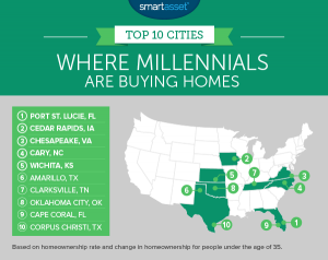 millenial_homeowners_3_map-1