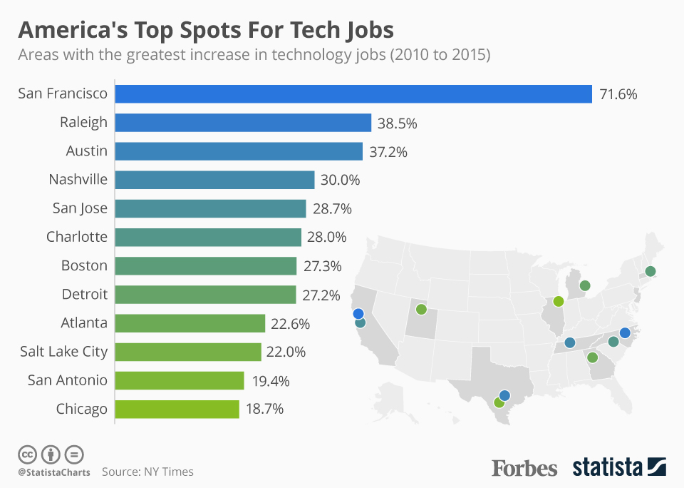 Forbes 20160824_Tech_Jobs